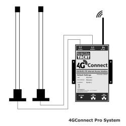 4G Connect – modèle Pro Digital Yacht